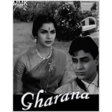 Husnwale Tera Jawab Nahi - Gharana (MP3 and Video Karaoke Format)